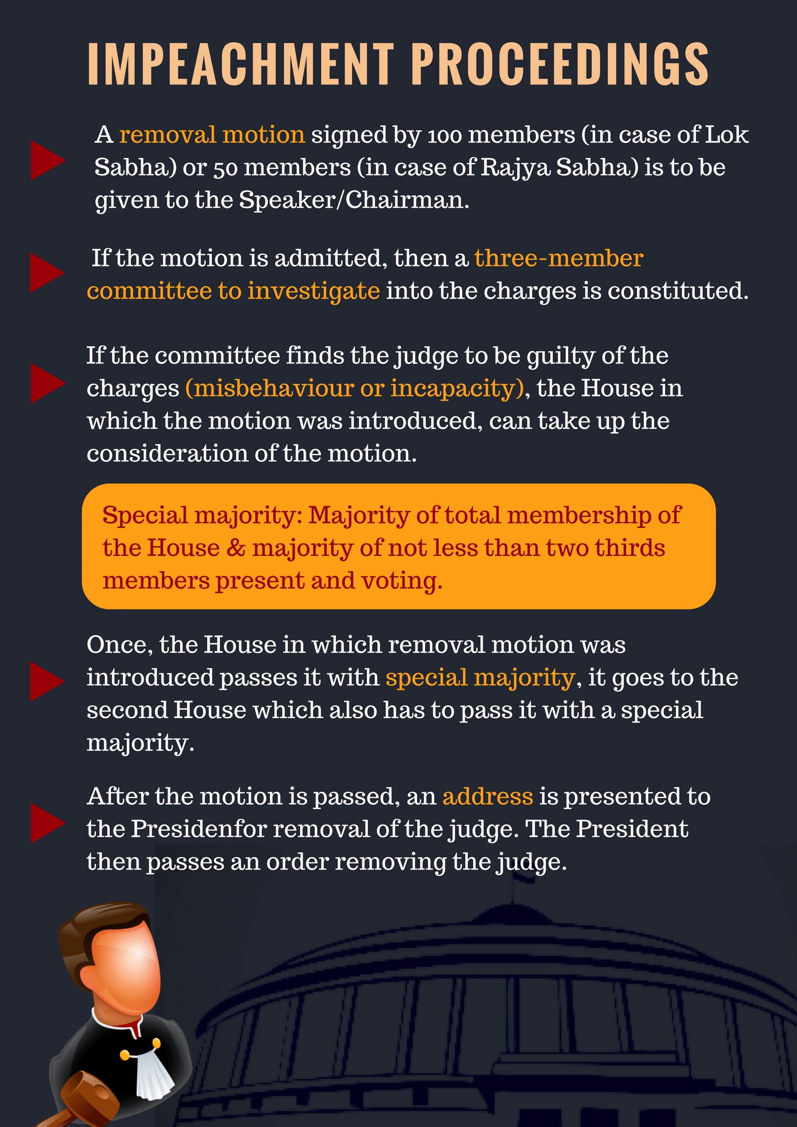 Who can be a judge and what is needed for it 35
