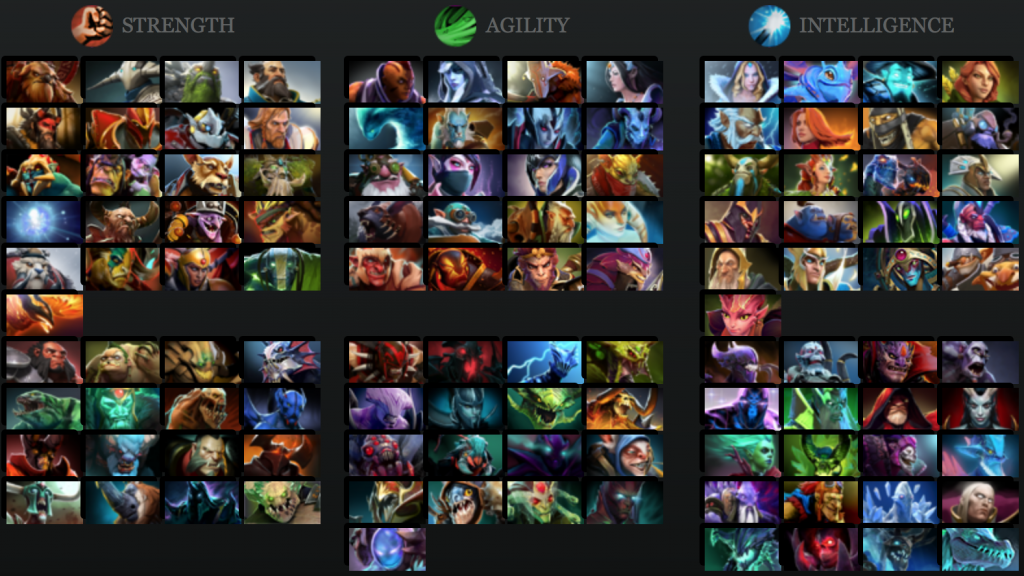 A panel displaying all available heroes to play in DotA 2. Source: dota2.com