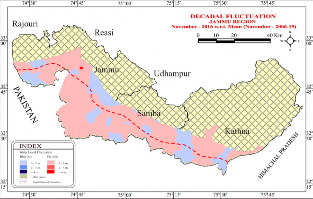 Decadal water-level fluctuation in the Jammu region, as of 2016. Source: CGWB