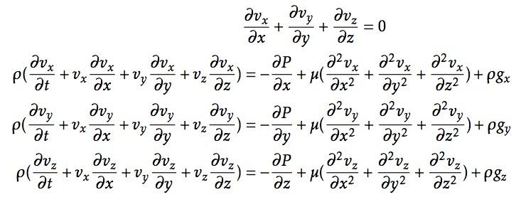 The Navier-Stokes equations. Credit: Ronak Gupta