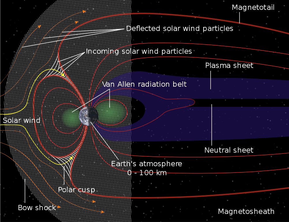 A relative view of Earth's magnetosheath. Credit: NASA