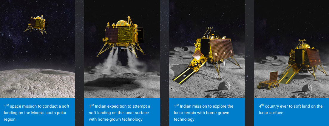 The planned sequence of events on September 6-7 on the Moon, as displayed on the new Chandrayaan 2 page on ISRO's website. Source: ISRO